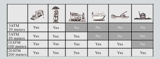 Naziv: tabela-vodootpornosti.jpg, pregleda: 404, veličina: 14,9 KB