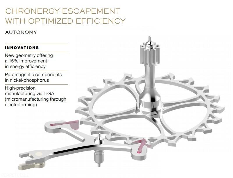 Naziv: Rolex-Caliber-3255-Chronergy-Optimized-Escapement-Perpetuelle.jpg, pregleda: 606, veličina: 79,8 KB