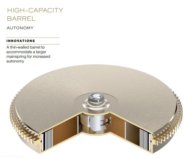 Naziv: Rolex-Caliber-3255-High-Capacity-Barrel-Perpetuelle.jpg, pregleda: 598, veličina: 80,4 KB