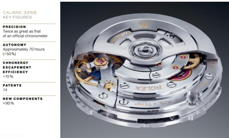 Naziv: Rolex-Caliber-3255-Key-Figures-Perpetuelle-900x543.jpg, pregleda: 556, veličina: 61,0 KB