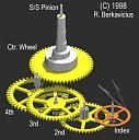 Bulova 214 ( Accutron ) - Kada je viljuška zamenila točak-214trainf.jpg