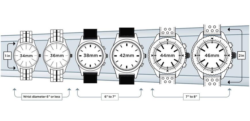 Naziv: dimenzije sata i ruke.jpg, pregleda: 321, veličina: 99,0 KB