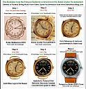 Njemački ručni vojni satovi-screenshot_1.jpg