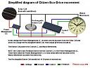 The Citizen Watch Co - Info-diagdam-eco-drive-mehanizma.jpg