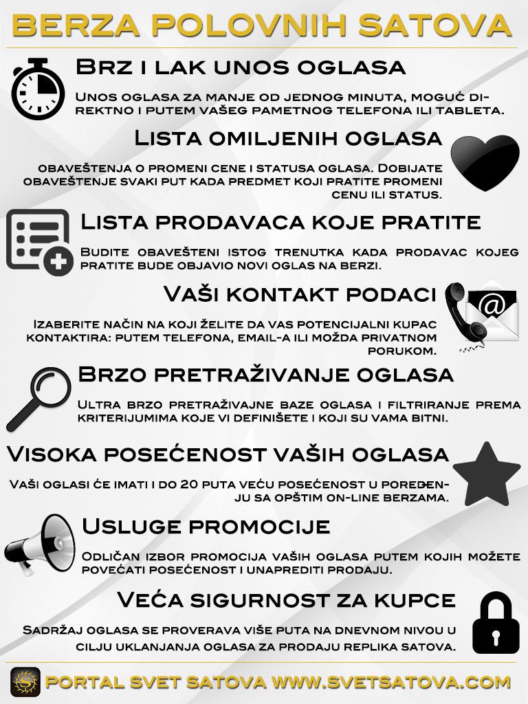 Naziv: Berza-polovnih-satova-Svet-Satova-Infografik.jpg, pregleda: 208, veličina: 225,5 KB