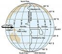 Vremenske zone, sistemi vremena i GMT satovi-date-line.jpg