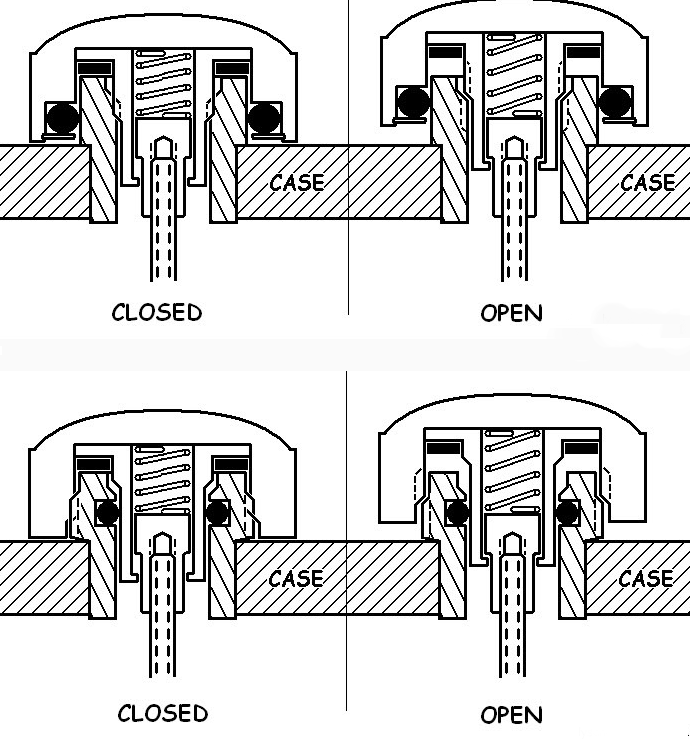 Naziv: Vodootpornost-satova-screwdown-crown.png, pregleda: 549, veličina: 143,0 KB