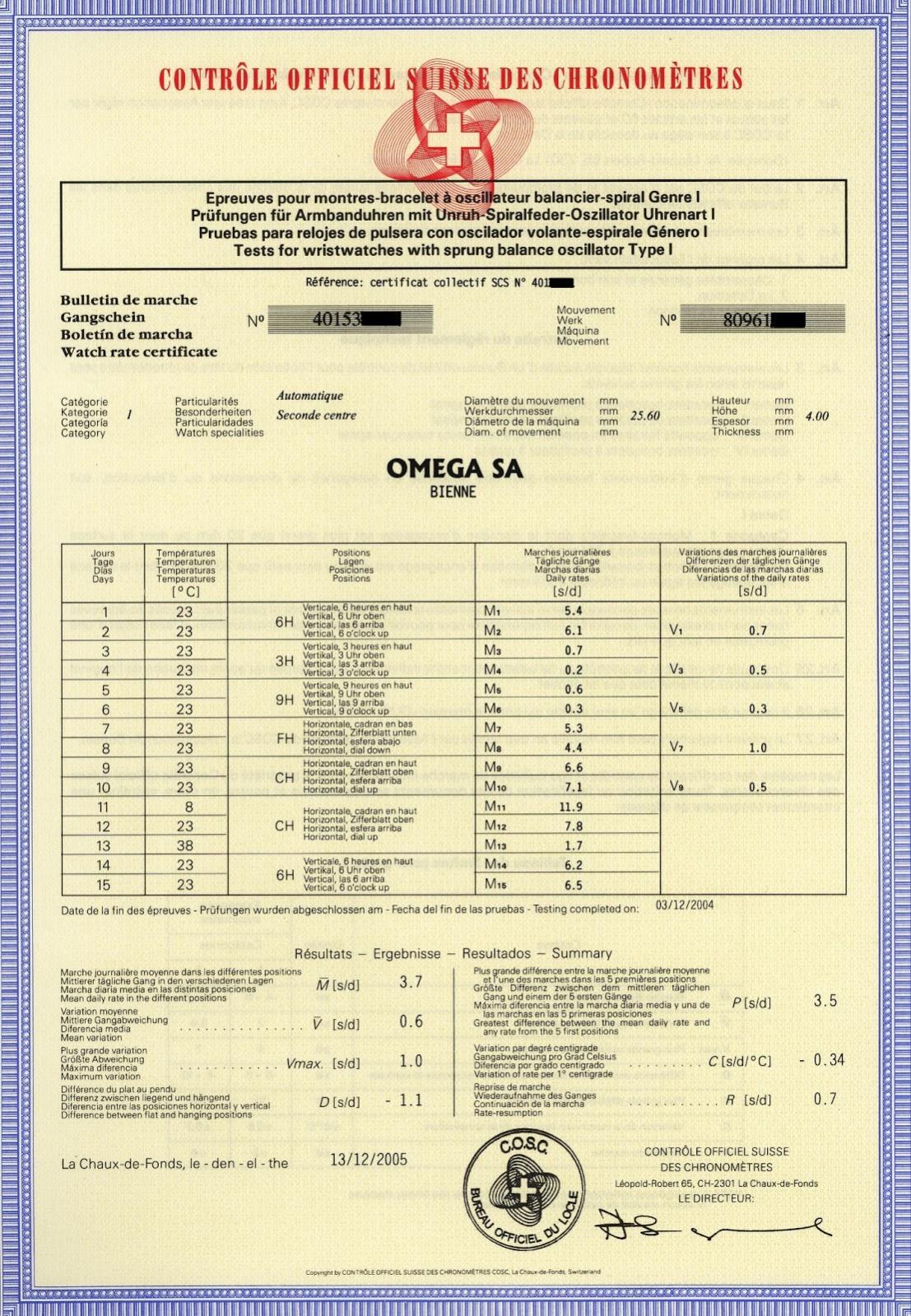 Kliknite za sliku za veću verziju  Ime:COSC certificate 25318000 no serial number.jpg Viđeno:357 Veličina:349,3 KB ID:122597