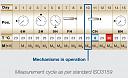 Kako izgleda COSC certifikat-test-chronograph.png