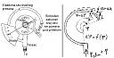 Istorija ronilačkih satova - II deo-1-manometer.png