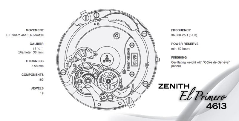 Naziv: Zenith-El-Primero-4613-movement.jpg, pregleda: 193, veličina: 66,8 KB